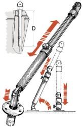 Gruetta telescopica lega leggera max 280 kg